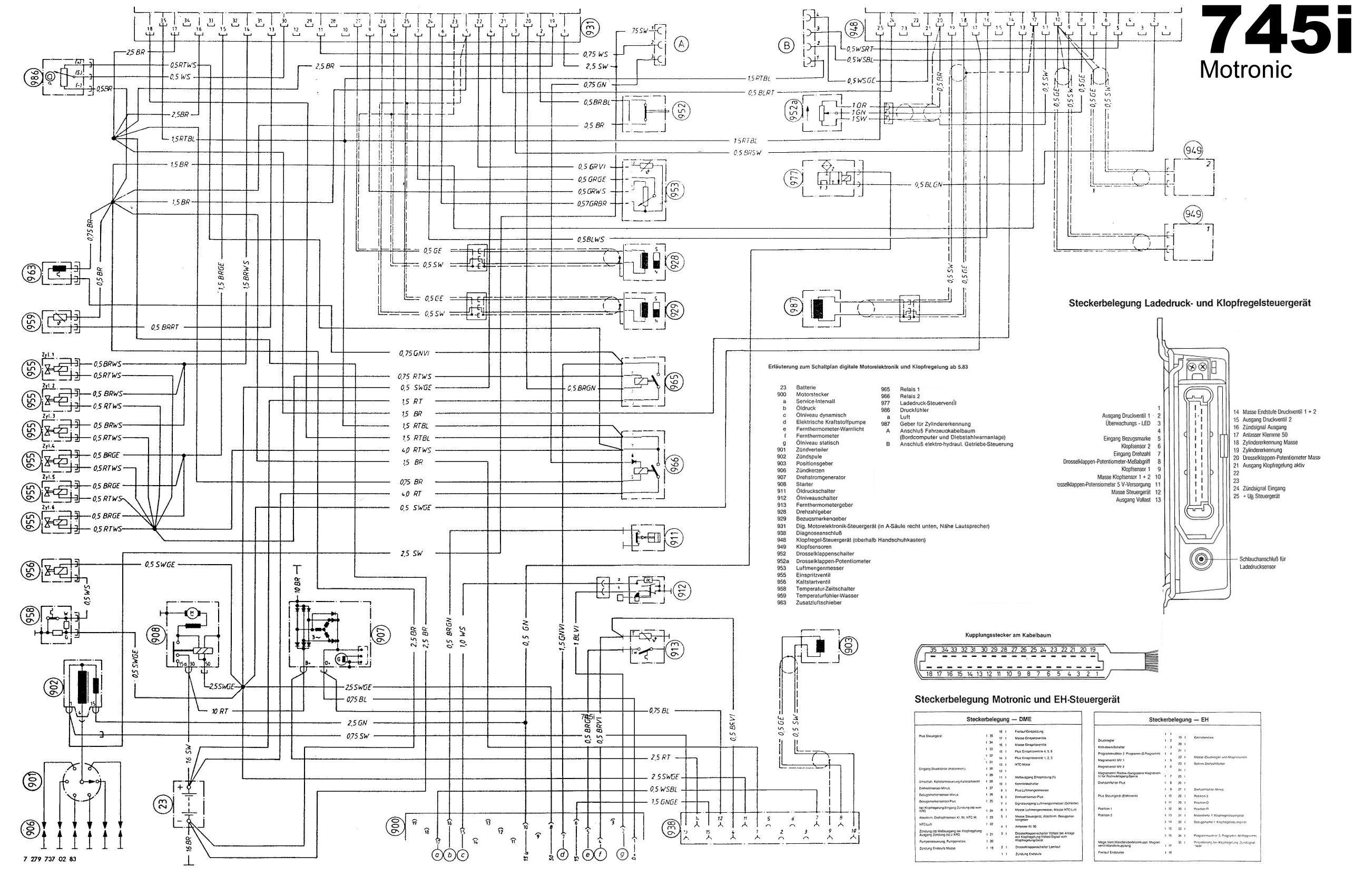 bmw m5 technick u00e9 informace